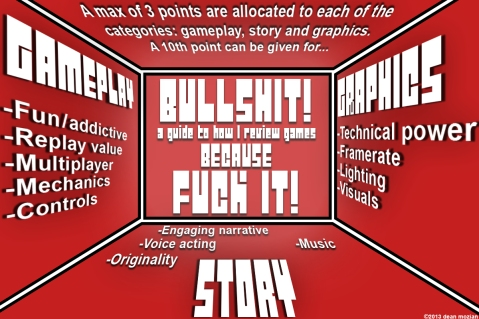 bullshit_infographic